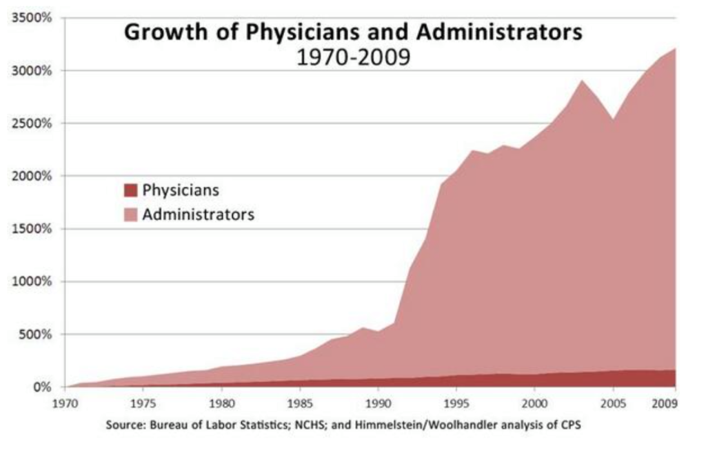 Doctors-and-administrators