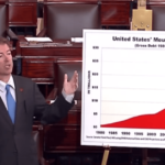 Republican Senate Says No to Rand Paul's Balanced Budget