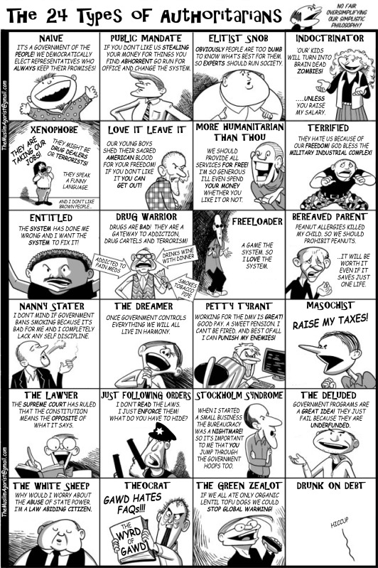 24-types-of-authoritarians