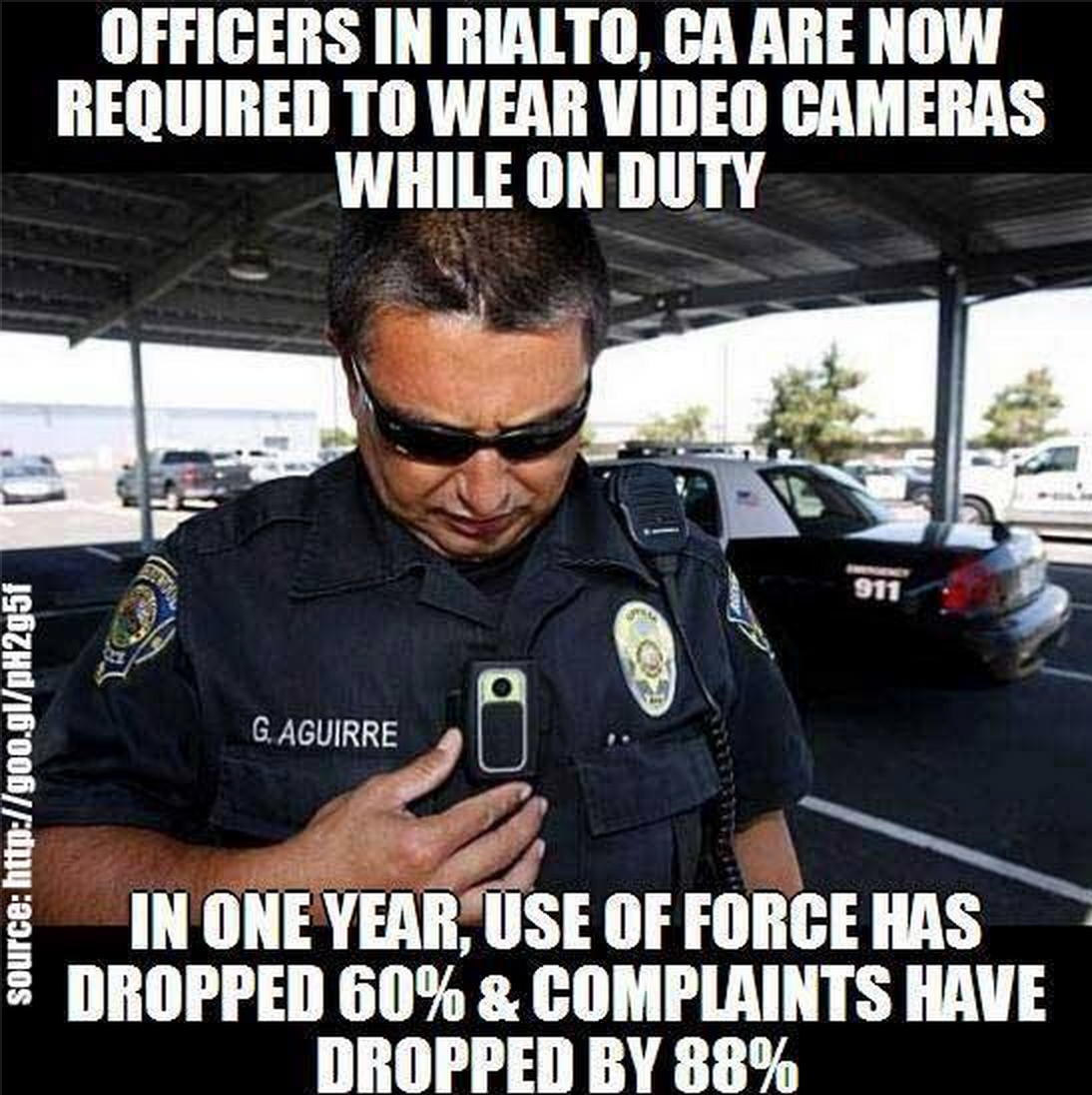 Use of force in California city has dropped 60% due to cops wearing cameras