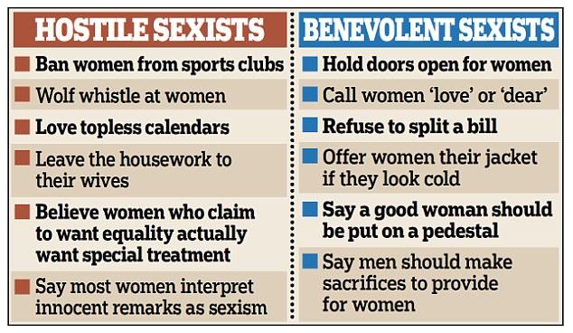 benevolent_sexism