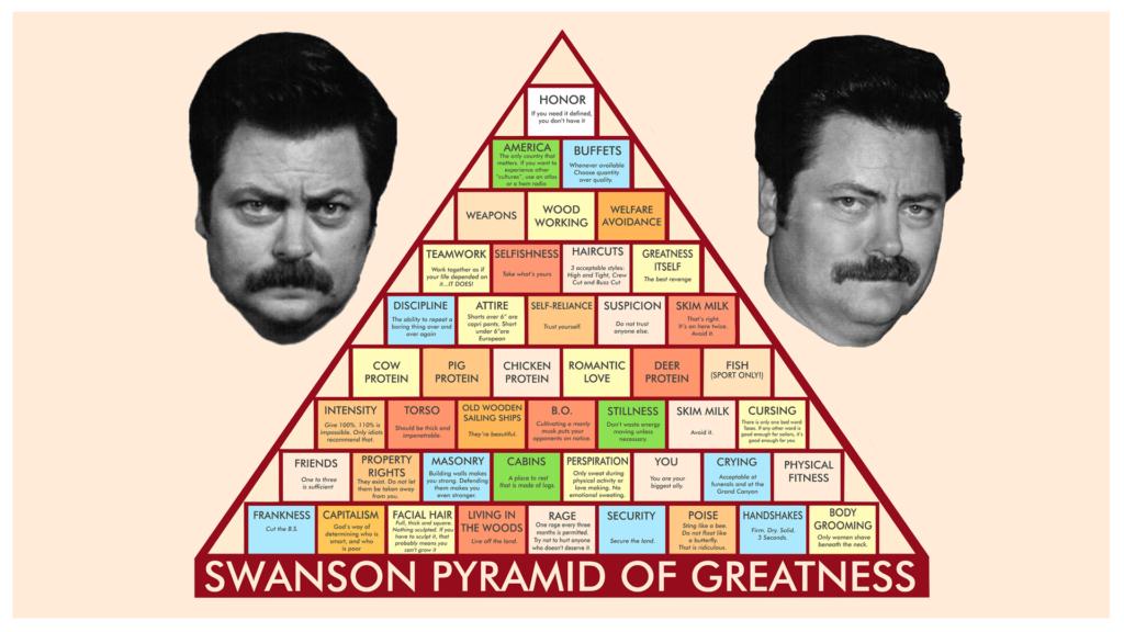 swanson-pyramid-of-greatness-htc-one-1920x1080