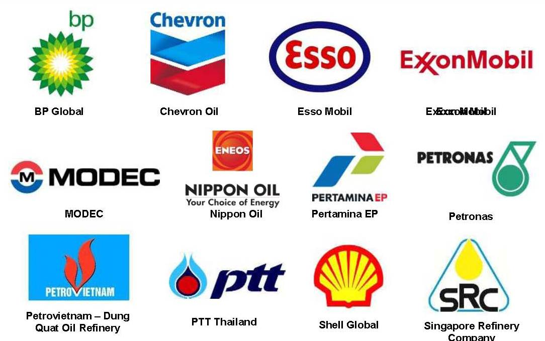 Top Gas Companies In The World