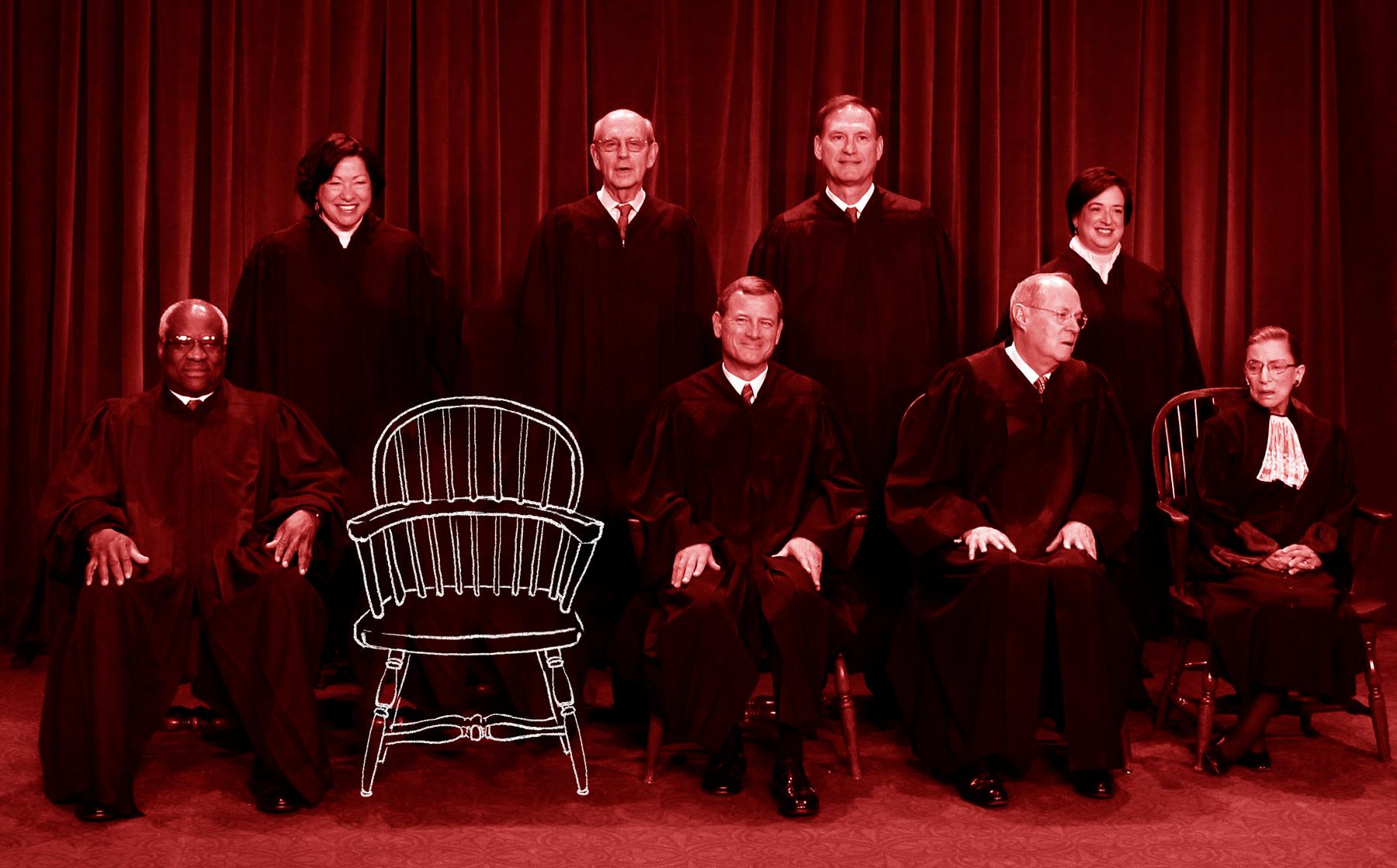 Trump, Supreme Court