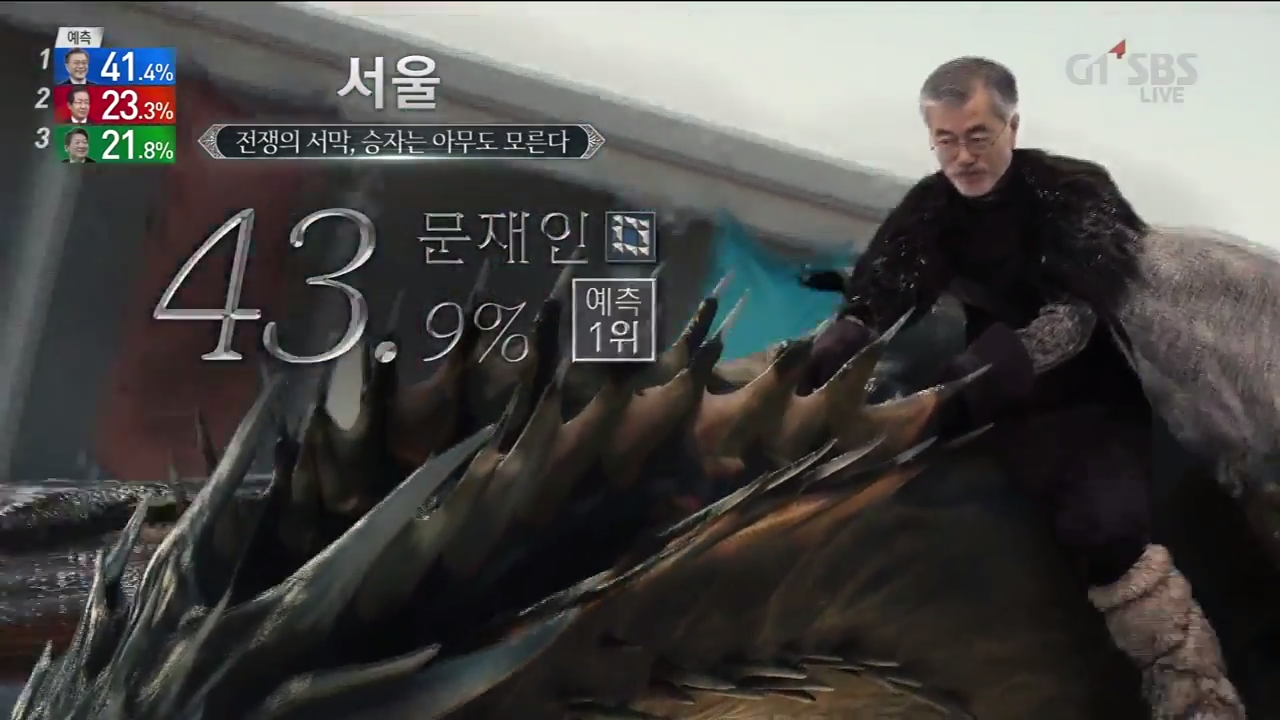 South Korean News Channel Spliced Presidential Candidates In With Game Of Thrones Footage